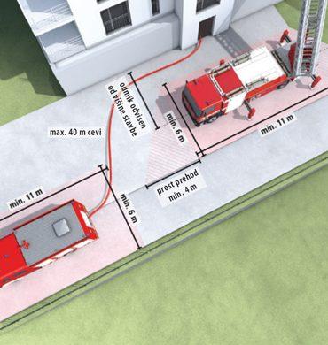 Seminar z delavnico: Načrtovanje površin za gasilce ob stavbah