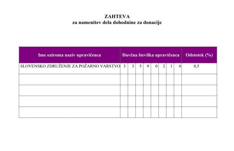 Vabilo k donaciji dela dohodnine (0,5%) ter podpori delovanja SZPV